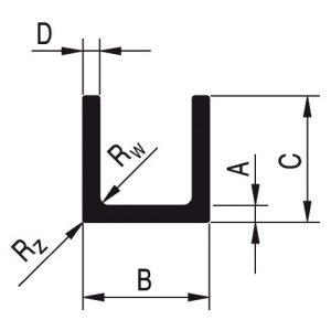 Profile aluminiowe - ceowniki