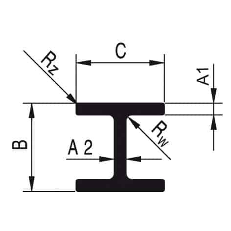 Profile aluminiowe - dwuteowniki
