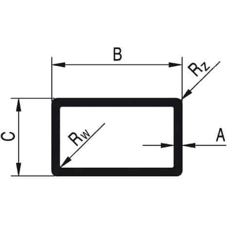 Profile aluminiowe - rurki kwadratowe